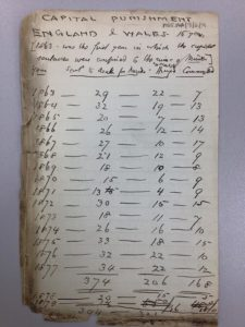Handwritten tables kept by the Howard Association to record executions during the 19th century